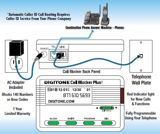 DCB Plus Connection Map digitone call blocker plus faq time warner cable phone wiring diagram at panicattacktreatment.co